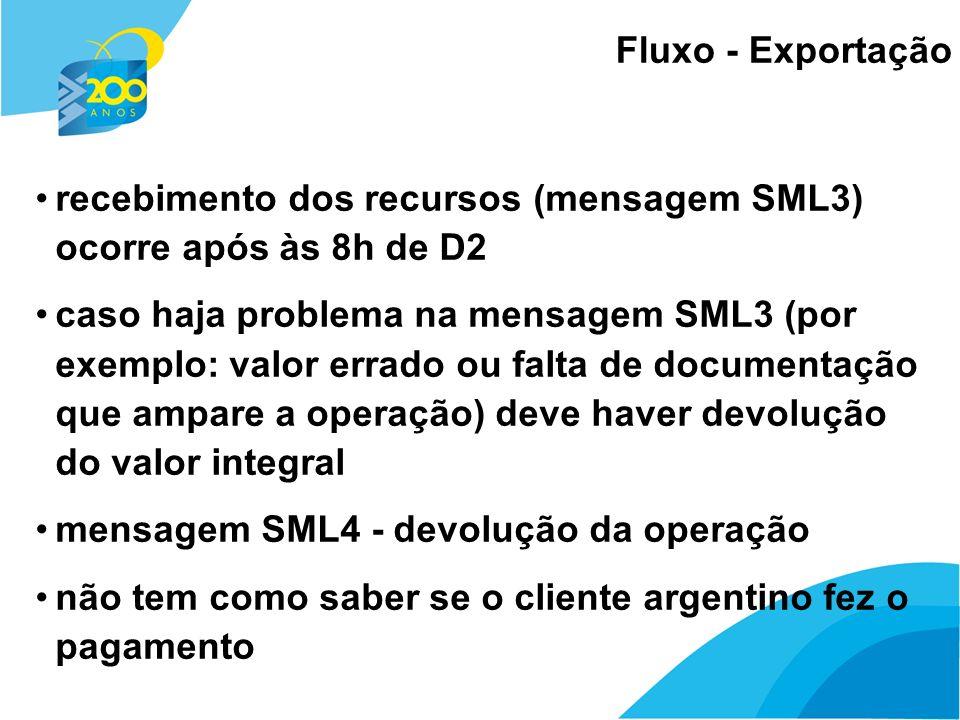24 recebimento dos recursos (mensagem SML3) ocorre após às 8h de D2 caso haja problema na mensagem SML3 (por exemplo: valor errado ou falta de documen