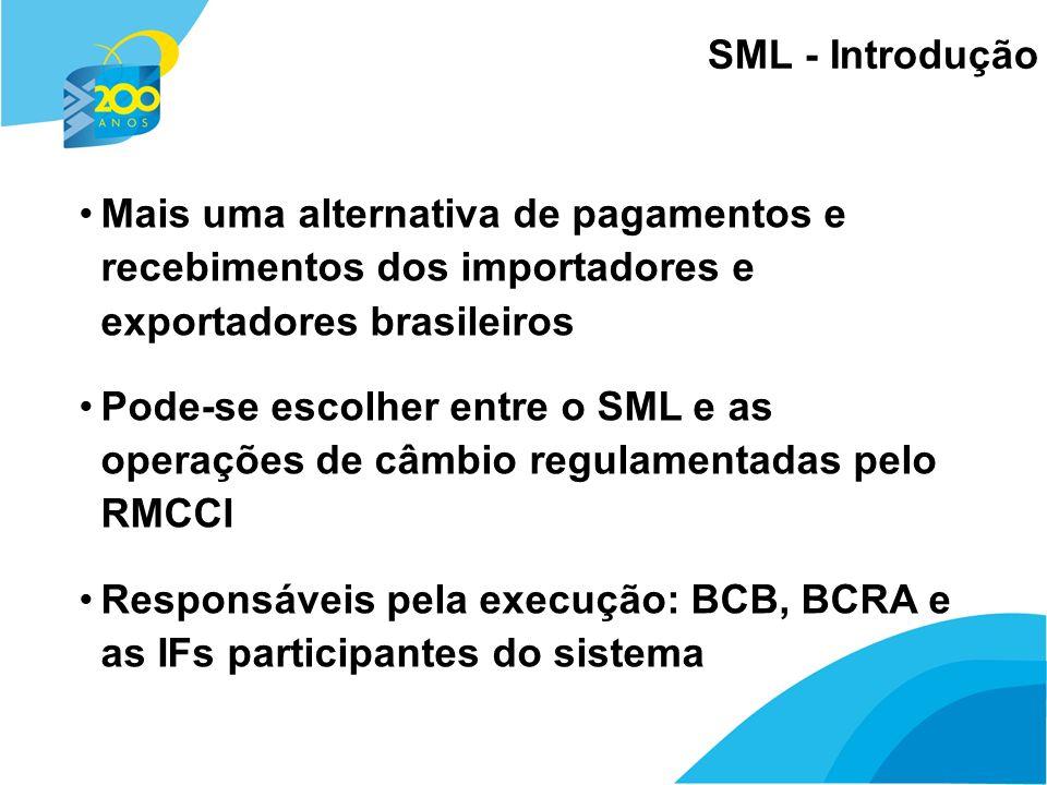 14 Fluxo - Importação Negociação Documentação Confirmação BB (Gecex) analisa documentação Documentação OK: BB envia mensagem SML1 até as 15 horas (exigência Bacen) Mensagem SML1.R1 (confirmação) - aviso de débito com taxa SML do dia anterior + 5% Após 17 horas: Mensagem SML1.R2 - Taxa SML do dia - débito do valor efetivo