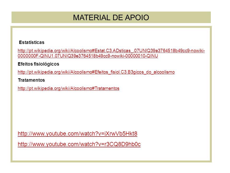 http://www.youtube.com/watch?v=iXrwVb5Hkt8 http://www.youtube.com/watch?v=r3CQ8D9hb0c MATERIAL DE APOIO Estatísticas http://pt.wikipedia.org/wiki/Alcoolismo#Estat.C3.ADsticas_.07UNIQ39e3764518b49cc9-nowiki- 0000000F-QINU1.07UNIQ39e3764518b49cc9-nowiki-00000010-QINU Efeitos fisiológicos http://pt.wikipedia.org/wiki/Alcoolismo#Efeitos_fisiol.C3.B3gicos_do_alcoolismo Tratamentos http://pt.wikipedia.org/wiki/Alcoolismo#Tratamentos