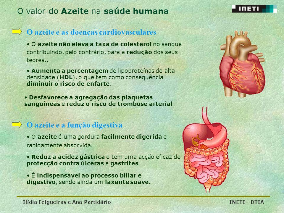Ilídia Felgueiras e Ana Partidário INETI - DTIA O valor do Azeite na saúde humana O azeite e as doenças cardiovasculares O azeite não eleva a taxa de