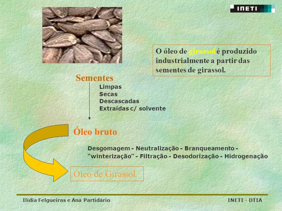 Ilídia Felgueiras e Ana Partidário INETI - DTIA É ideal para utilizar a frio, como constituinte de molhos para saladas, maionese, etc.