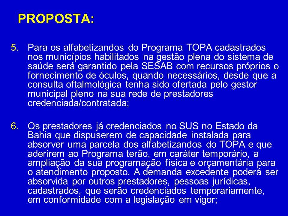 PROPOSTA: 5.Para os alfabetizandos do Programa TOPA cadastrados nos municípios habilitados na gestão plena do sistema de saúde será garantido pela SES
