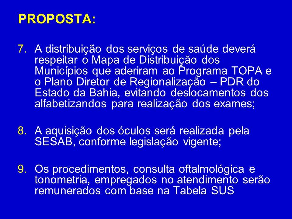 PROPOSTA: 7.A distribuição dos serviços de saúde deverá respeitar o Mapa de Distribuição dos Municípios que aderiram ao Programa TOPA e o Plano Direto