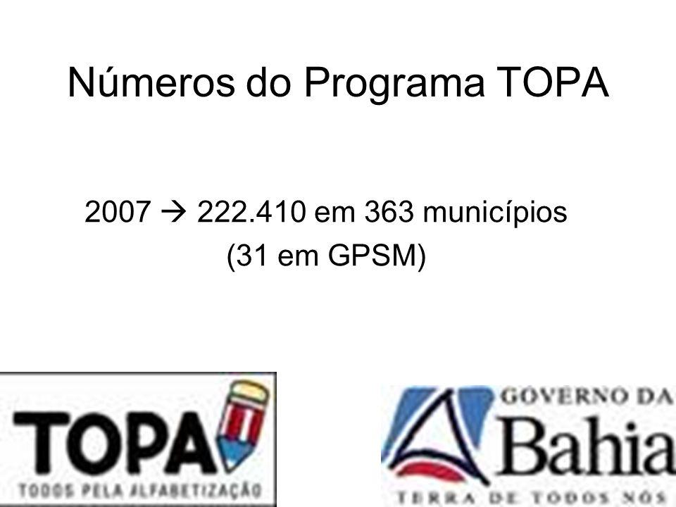 Números do Programa TOPA 2007 222.410 em 363 municípios (31 em GPSM)