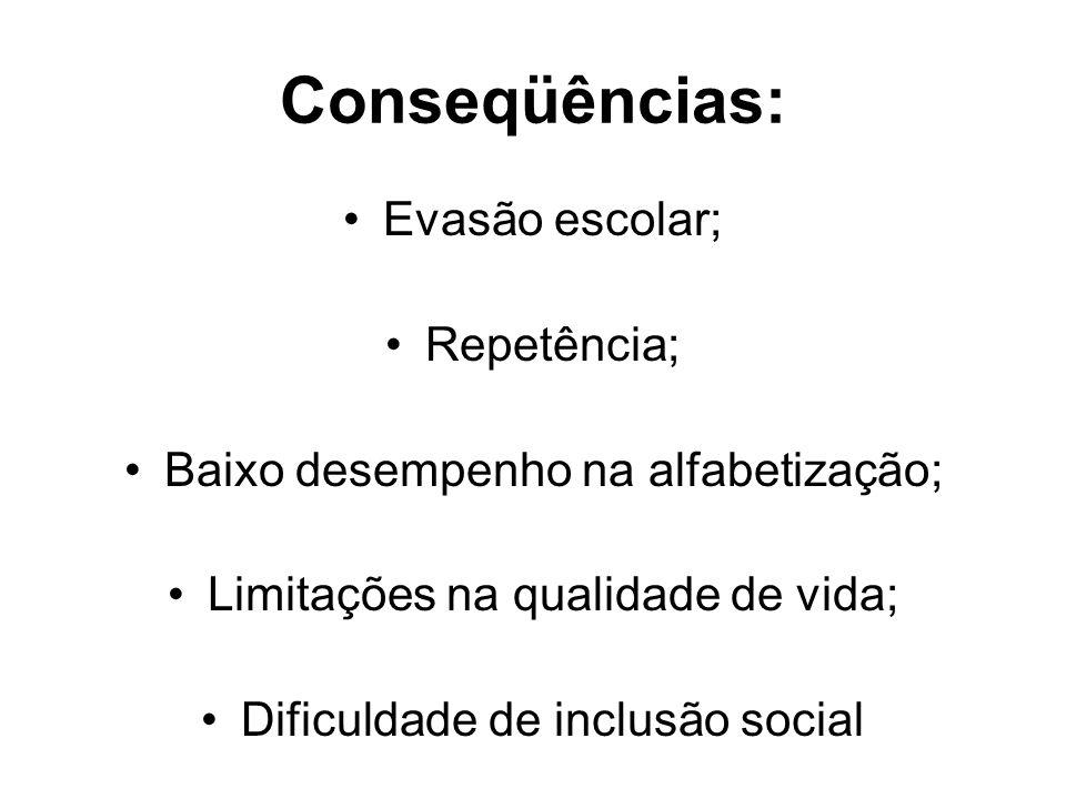 Conseqüências: Evasão escolar; Repetência; Baixo desempenho na alfabetização; Limitações na qualidade de vida; Dificuldade de inclusão social