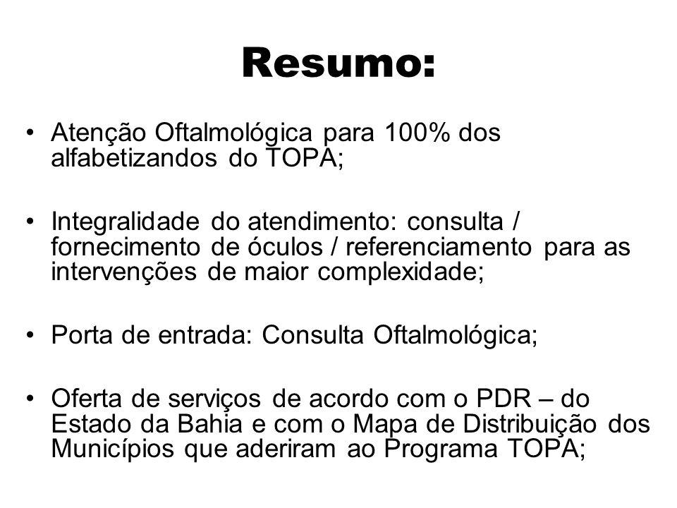 Resumo: Atenção Oftalmológica para 100% dos alfabetizandos do TOPA; Integralidade do atendimento: consulta / fornecimento de óculos / referenciamento