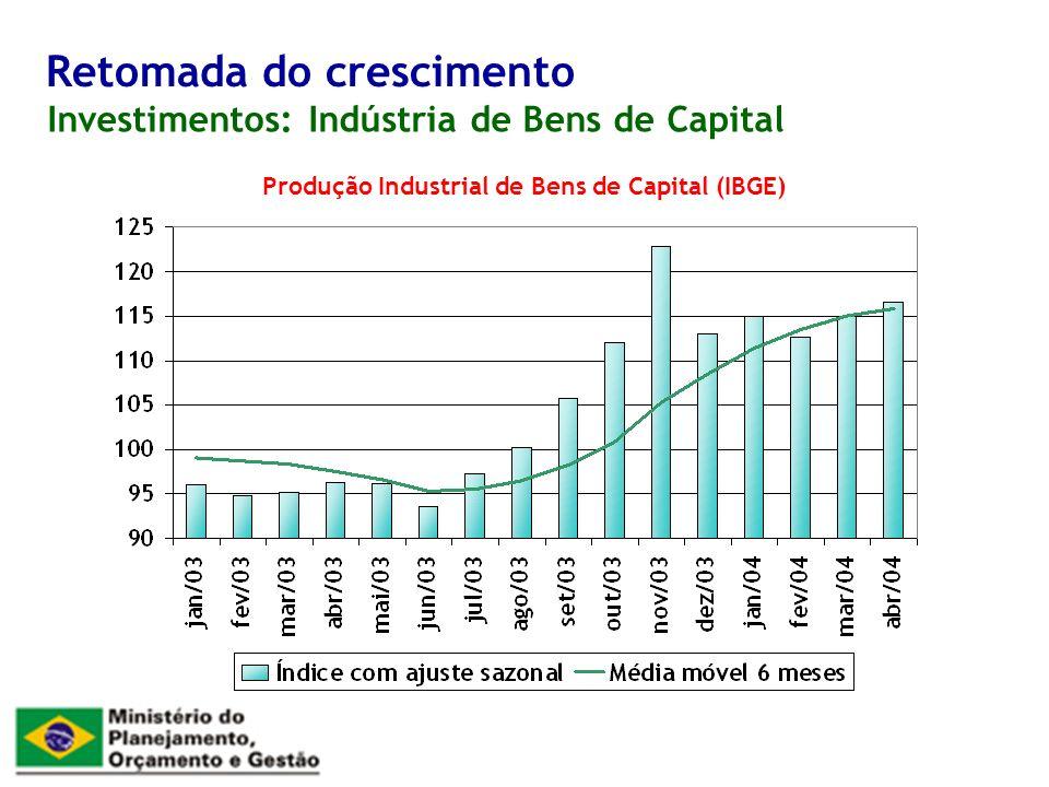Investimentos: Indústria de Bens de Capital Retomada do crescimento Produção Industrial de Bens de Capital (IBGE)