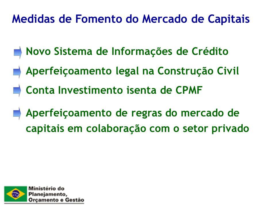Novo Sistema de Informações de Crédito Aperfeiçoamento legal na Construção Civil Conta Investimento isenta de CPMF Medidas de Fomento do Mercado de Capitais Aperfeiçoamento de regras do mercado de capitais em colaboração com o setor privado