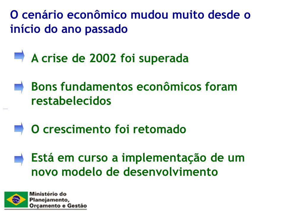 O cenário econômico mudou muito desde o início do ano passado A crise de 2002 foi superada Bons fundamentos econômicos foram restabelecidos O crescimento foi retomado Está em curso a implementação de um novo modelo de desenvolvimento