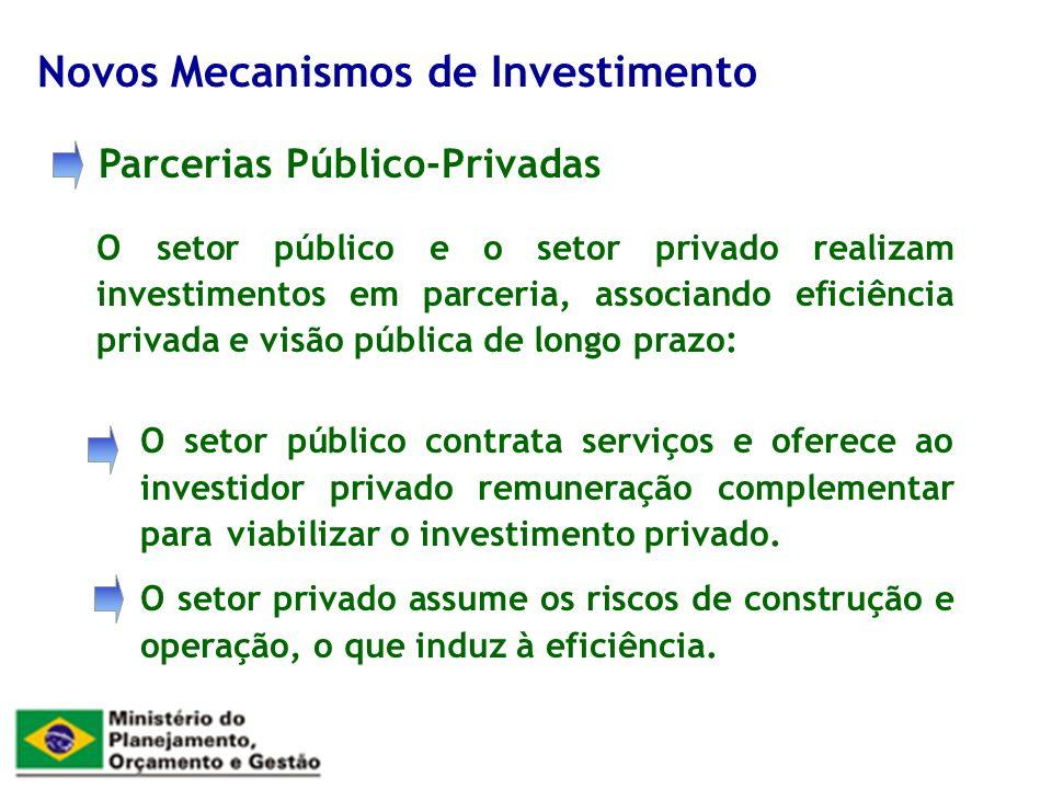 Parcerias Público-Privadas Novos Mecanismos de Investimento O setor público e o setor privado realizam investimentos em parceria, associando eficiência privada e visão pública de longo prazo: O setor público contrata serviços e oferece ao investidor privado remuneração complementar para viabilizar o investimento privado.