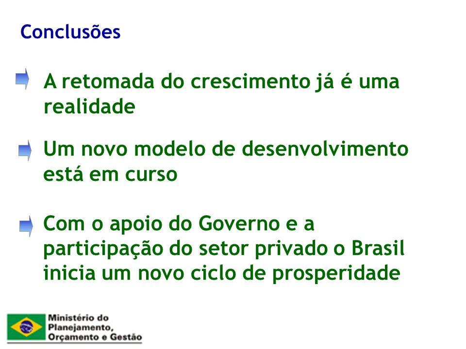 A retomada do crescimento já é uma realidade Conclusões Um novo modelo de desenvolvimento está em curso Com o apoio do Governo e a participação do setor privado o Brasil inicia um novo ciclo de prosperidade