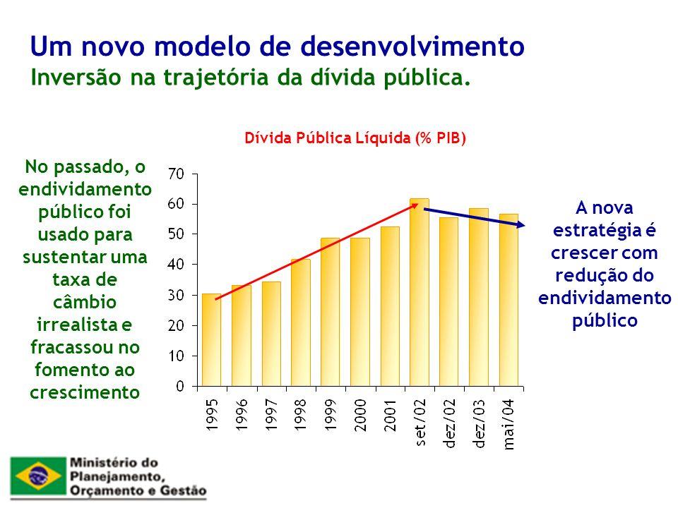 Inversão na trajetória da dívida pública.