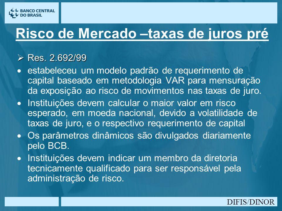 DIFIS/DINOR Risco de Mercado –taxas de juros pré Res. 2.692/99 Res. 2.692/99 estabeleceu um modelo padrão de requerimento de capital baseado em metodo