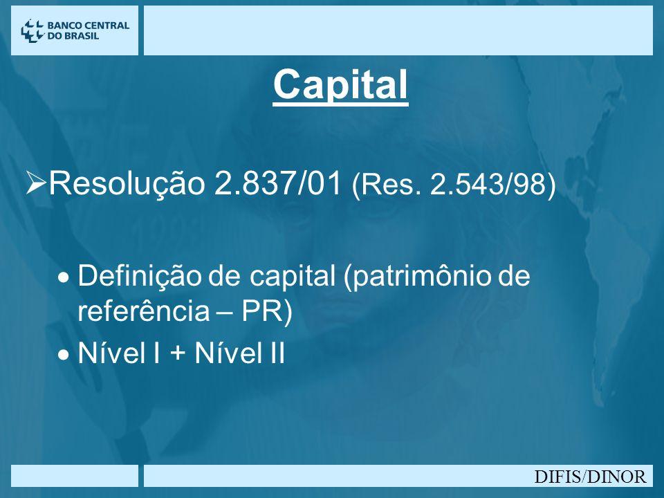 DIFIS/DINOR Capital Resolução 2.837/01 (Res. 2.543/98) Definição de capital (patrimônio de referência – PR) Nível I + Nível II
