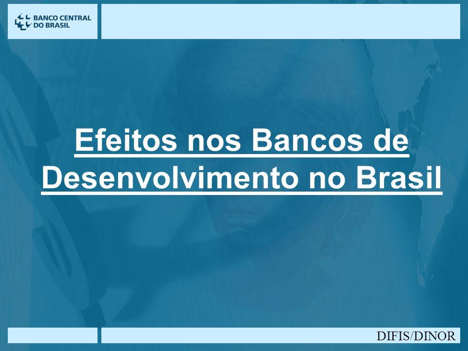 DIFIS/DINOR Efeitos nos Bancos de Desenvolvimento no Brasil