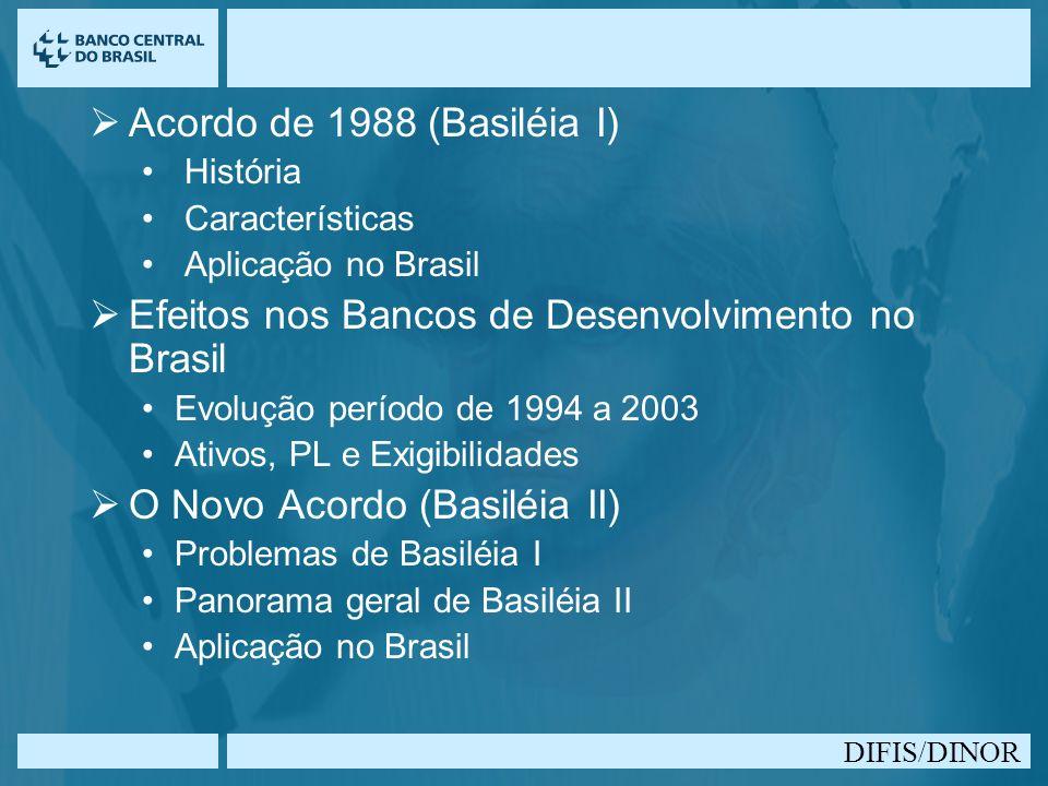 DIFIS/DINOR Acordo de Basiléia - 1988 Década de 70: criação do Comitê da Basiléia e publicação da Concordat A principal preocupação dos reguladores era que o crescimento das operações bancárias internacionais acarretaria riscos, até então não supervisionados, que prejudicariam a saúde financeira das instituições nacionais.