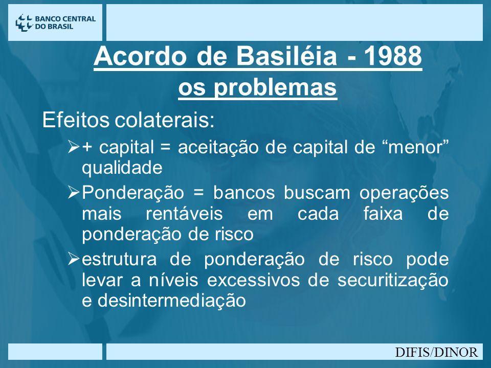 DIFIS/DINOR Acordo de Basiléia - 1988 os problemas Efeitos colaterais: + capital = aceitação de capital de menor qualidade Ponderação = bancos buscam
