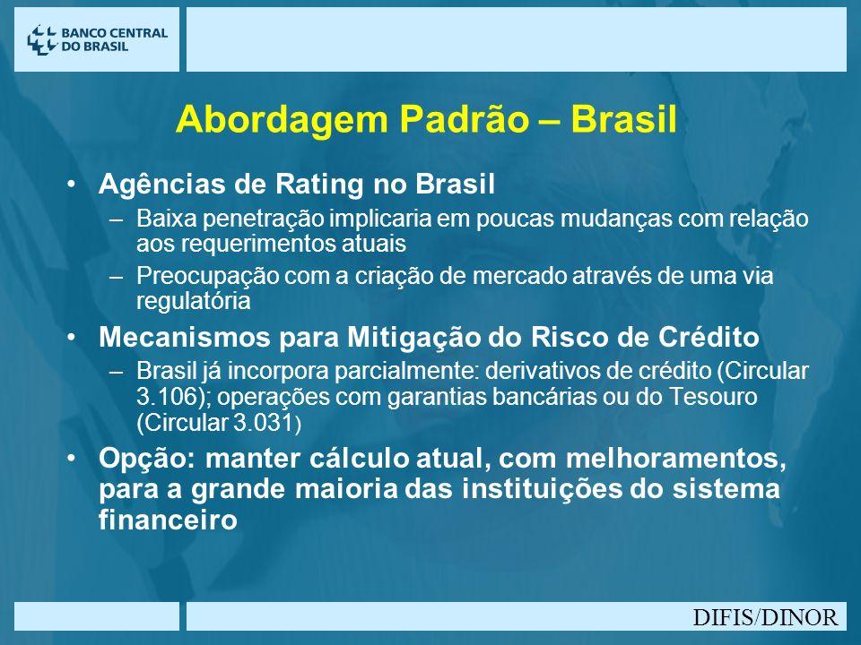 DIFIS/DINOR Abordagem Padrão – Brasil Agências de Rating no Brasil –Baixa penetração implicaria em poucas mudanças com relação aos requerimentos atuai
