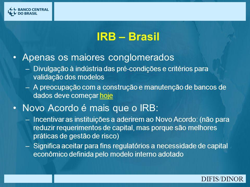 DIFIS/DINOR IRB – Brasil Apenas os maiores conglomerados –Divulgação à indústria das pré-condições e critérios para validação dos modelos –A preocupaç