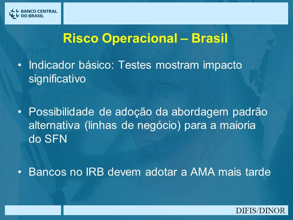 DIFIS/DINOR Risco Operacional – Brasil Indicador básico: Testes mostram impacto significativo Possibilidade de adoção da abordagem padrão alternativa