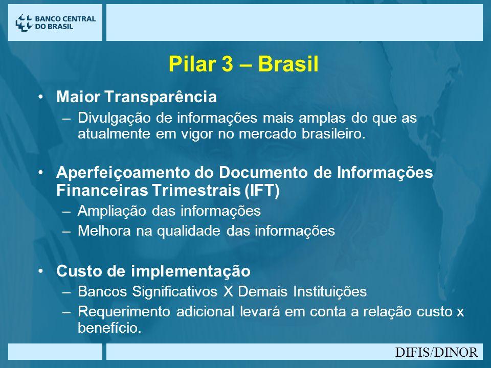 DIFIS/DINOR Pilar 3 – Brasil Maior Transparência –Divulgação de informações mais amplas do que as atualmente em vigor no mercado brasileiro. Aperfeiço