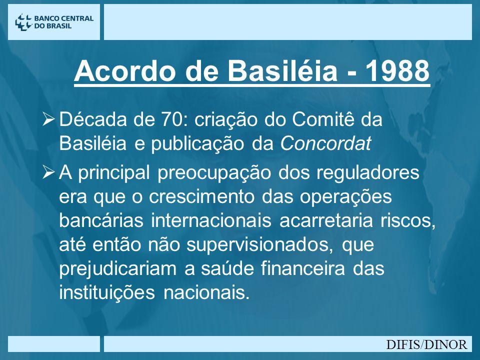 DIFIS/DINOR Acordo de Basiléia - 1988 Década de 80 : crise da dívida risco de uma crise de solvência generalizada Idéia de requerimentos mínimos de capital era antiga, mas a sua adoção unilateral poderia provocar um aperto de crédito e perda de competitividade dos bancos dos países envolvidos.
