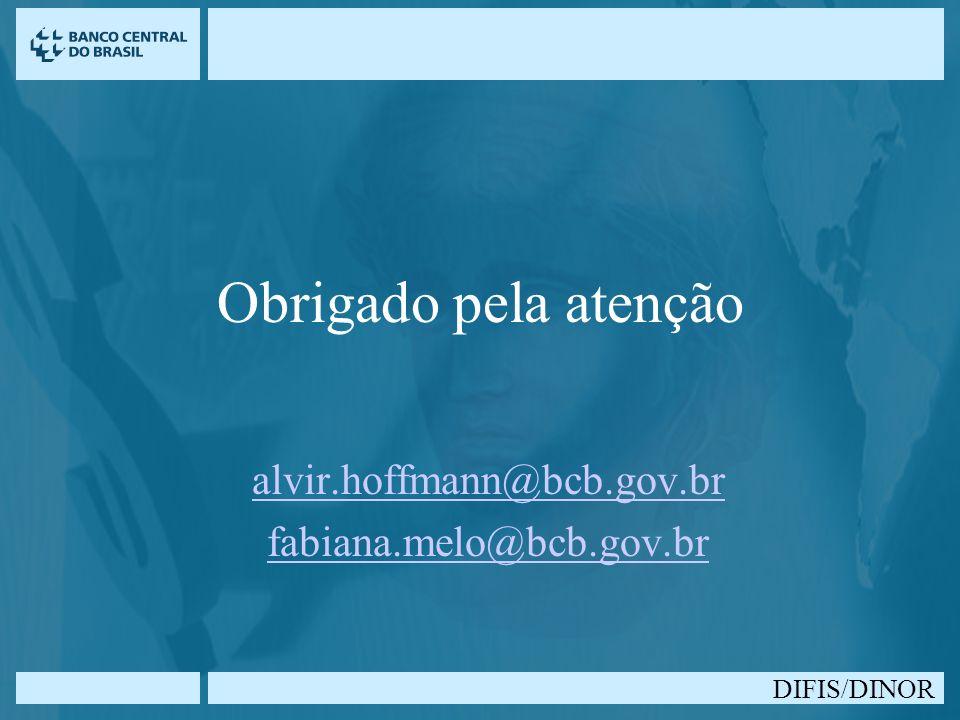 DIFIS/DINOR Obrigado pela atenção alvir.hoffmann@bcb.gov.br fabiana.melo@bcb.gov.br