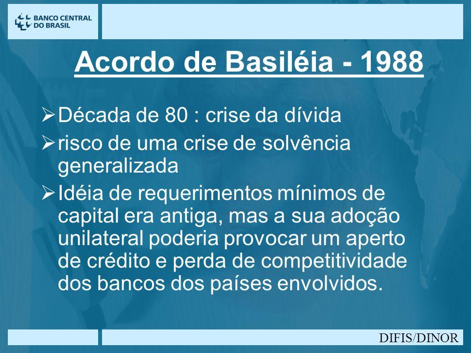 DIFIS/DINOR Acordo de Basiléia - 1988 Estudo comparativo iniciou em 1984 Estados Unidos, Reino Unido e Japão assinaram acordo para estrutura de capital mínima – baseado no risco dos ativos em 1988, acordado pelo G-10 o documento International Convergence of Capital Measurement and Capital Standards - o Acordo da Basiléia.