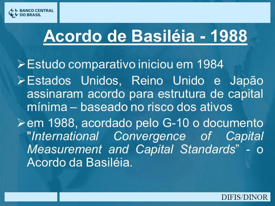 DIFIS/DINOR Acordo de Basiléia - 1988 Estudo comparativo iniciou em 1984 Estados Unidos, Reino Unido e Japão assinaram acordo para estrutura de capita