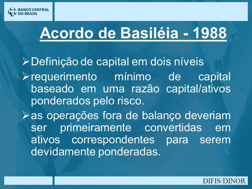 DIFIS/DINOR Acordo de Basiléia - 1988 Definição de capital em dois níveis requerimento mínimo de capital baseado em uma razão capital/ativos ponderado