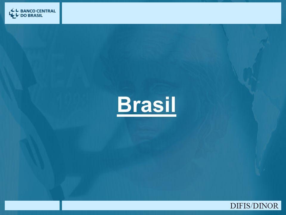 DIFIS/DINOR Pilar 3 – Brasil Maior Transparência –Divulgação de informações mais amplas do que as atualmente em vigor no mercado brasileiro.