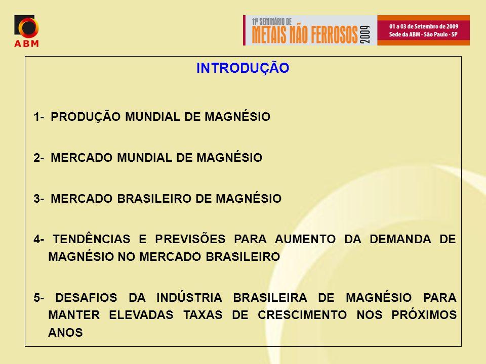 INTRODUÇÃO 1- PRODUÇÃO MUNDIAL DE MAGNÉSIO 2- MERCADO MUNDIAL DE MAGNÉSIO 3- MERCADO BRASILEIRO DE MAGNÉSIO 4- TENDÊNCIAS E PREVISÕES PARA AUMENTO DA DEMANDA DE MAGNÉSIO NO MERCADO BRASILEIRO 5- DESAFIOS DA INDÚSTRIA BRASILEIRA DE MAGNÉSIO PARA MANTER ELEVADAS TAXAS DE CRESCIMENTO NOS PRÓXIMOS ANOS