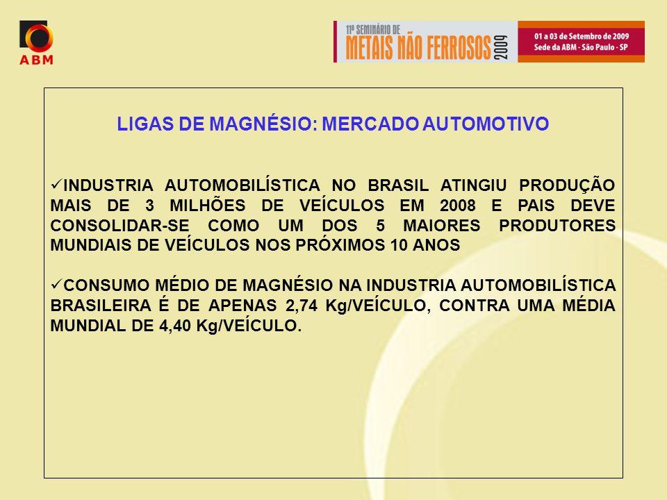 LIGAS DE MAGNÉSIO: MERCADO AUTOMOTIVO INDUSTRIA AUTOMOBILÍSTICA NO BRASIL ATINGIU PRODUÇÃO MAIS DE 3 MILHÕES DE VEÍCULOS EM 2008 E PAIS DEVE CONSOLIDAR-SE COMO UM DOS 5 MAIORES PRODUTORES MUNDIAIS DE VEÍCULOS NOS PRÓXIMOS 10 ANOS CONSUMO MÉDIO DE MAGNÉSIO NA INDUSTRIA AUTOMOBILÍSTICA BRASILEIRA É DE APENAS 2,74 Kg/VEÍCULO, CONTRA UMA MÉDIA MUNDIAL DE 4,40 Kg/VEÍCULO.