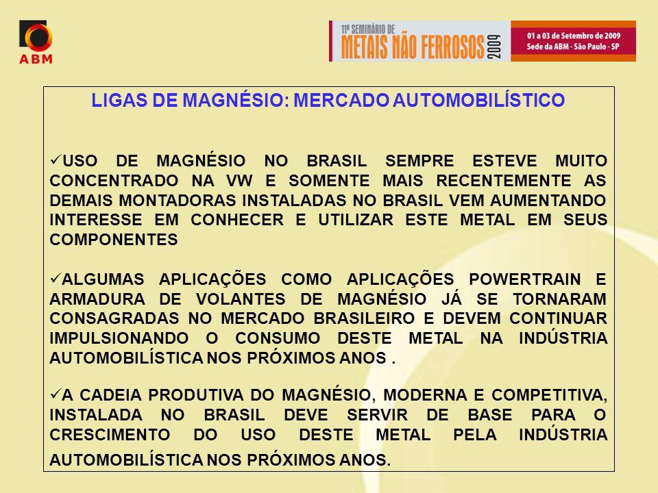 LIGAS DE MAGNÉSIO: MERCADO AUTOMOBILÍSTICO USO DE MAGNÉSIO NO BRASIL SEMPRE ESTEVE MUITO CONCENTRADO NA VW E SOMENTE MAIS RECENTEMENTE AS DEMAIS MONTADORAS INSTALADAS NO BRASIL VEM AUMENTANDO INTERESSE EM CONHECER E UTILIZAR ESTE METAL EM SEUS COMPONENTES ALGUMAS APLICAÇÕES COMO APLICAÇÕES POWERTRAIN E ARMADURA DE VOLANTES DE MAGNÉSIO JÁ SE TORNARAM CONSAGRADAS NO MERCADO BRASILEIRO E DEVEM CONTINUAR IMPULSIONANDO O CONSUMO DESTE METAL NA INDÚSTRIA AUTOMOBILÍSTICA NOS PRÓXIMOS ANOS.