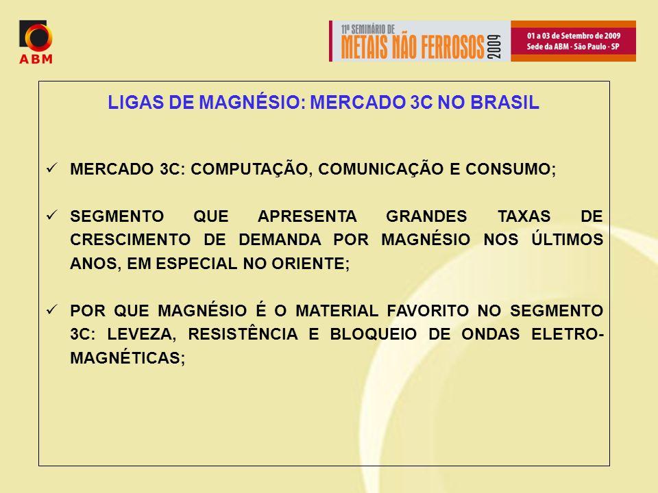LIGAS DE MAGNÉSIO: MERCADO 3C NO BRASIL MERCADO 3C: COMPUTAÇÃO, COMUNICAÇÃO E CONSUMO; SEGMENTO QUE APRESENTA GRANDES TAXAS DE CRESCIMENTO DE DEMANDA POR MAGNÉSIO NOS ÚLTIMOS ANOS, EM ESPECIAL NO ORIENTE; POR QUE MAGNÉSIO É O MATERIAL FAVORITO NO SEGMENTO 3C: LEVEZA, RESISTÊNCIA E BLOQUEIO DE ONDAS ELETRO- MAGNÉTICAS;