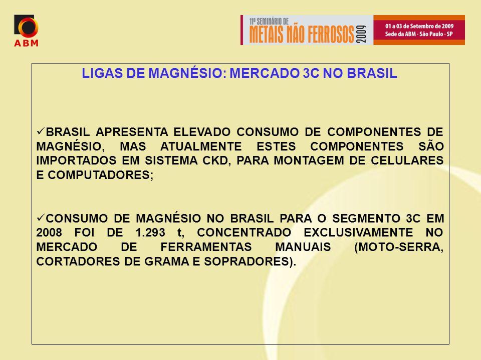 LIGAS DE MAGNÉSIO: MERCADO 3C NO BRASIL BRASIL APRESENTA ELEVADO CONSUMO DE COMPONENTES DE MAGNÉSIO, MAS ATUALMENTE ESTES COMPONENTES SÃO IMPORTADOS EM SISTEMA CKD, PARA MONTAGEM DE CELULARES E COMPUTADORES; CONSUMO DE MAGNÉSIO NO BRASIL PARA O SEGMENTO 3C EM 2008 FOI DE 1.293 t, CONCENTRADO EXCLUSIVAMENTE NO MERCADO DE FERRAMENTAS MANUAIS (MOTO-SERRA, CORTADORES DE GRAMA E SOPRADORES).
