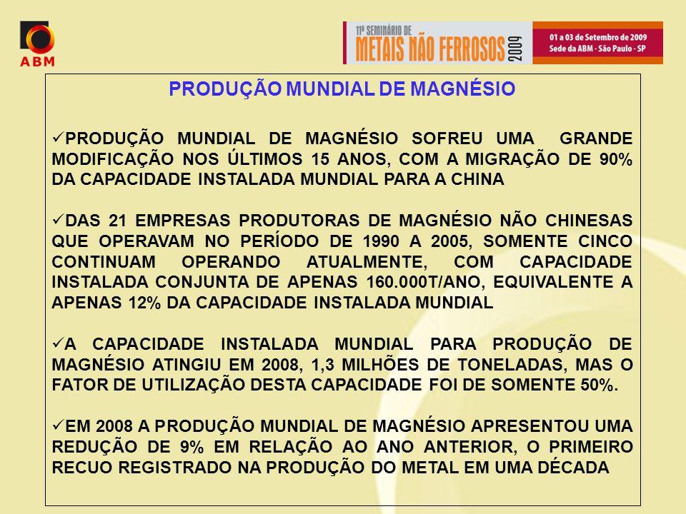 PRODUÇÃO MUNDIAL DE MAGNÉSIO PRODUÇÃO MUNDIAL DE MAGNÉSIO SOFREU UMA GRANDE MODIFICAÇÃO NOS ÚLTIMOS 15 ANOS, COM A MIGRAÇÃO DE 90% DA CAPACIDADE INSTALADA MUNDIAL PARA A CHINA DAS 21 EMPRESAS PRODUTORAS DE MAGNÉSIO NÃO CHINESAS QUE OPERAVAM NO PERÍODO DE 1990 A 2005, SOMENTE CINCO CONTINUAM OPERANDO ATUALMENTE, COM CAPACIDADE INSTALADA CONJUNTA DE APENAS 160.000T/ANO, EQUIVALENTE A APENAS 12% DA CAPACIDADE INSTALADA MUNDIAL A CAPACIDADE INSTALADA MUNDIAL PARA PRODUÇÃO DE MAGNÉSIO ATINGIU EM 2008, 1,3 MILHÕES DE TONELADAS, MAS O FATOR DE UTILIZAÇÃO DESTA CAPACIDADE FOI DE SOMENTE 50%.