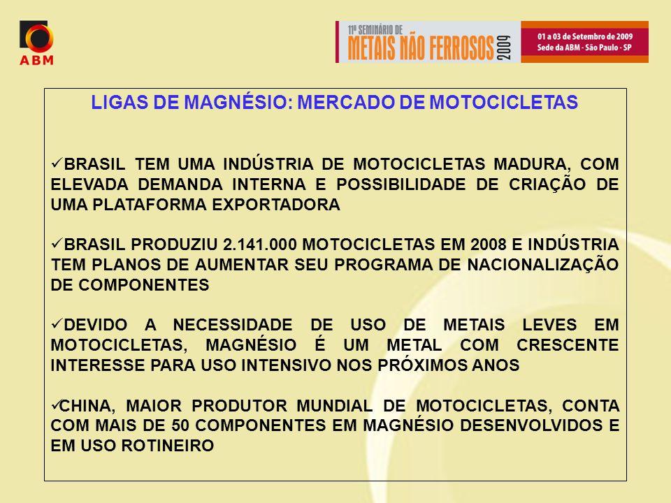 LIGAS DE MAGNÉSIO: MERCADO DE MOTOCICLETAS BRASIL TEM UMA INDÚSTRIA DE MOTOCICLETAS MADURA, COM ELEVADA DEMANDA INTERNA E POSSIBILIDADE DE CRIAÇÃO DE UMA PLATAFORMA EXPORTADORA BRASIL PRODUZIU 2.141.000 MOTOCICLETAS EM 2008 E INDÚSTRIA TEM PLANOS DE AUMENTAR SEU PROGRAMA DE NACIONALIZAÇÃO DE COMPONENTES DEVIDO A NECESSIDADE DE USO DE METAIS LEVES EM MOTOCICLETAS, MAGNÉSIO É UM METAL COM CRESCENTE INTERESSE PARA USO INTENSIVO NOS PRÓXIMOS ANOS CHINA, MAIOR PRODUTOR MUNDIAL DE MOTOCICLETAS, CONTA COM MAIS DE 50 COMPONENTES EM MAGNÉSIO DESENVOLVIDOS E EM USO ROTINEIRO