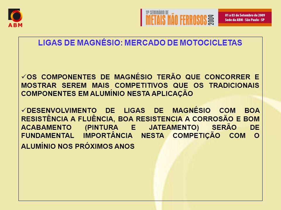 LIGAS DE MAGNÉSIO: MERCADO DE MOTOCICLETAS OS COMPONENTES DE MAGNÉSIO TERÃO QUE CONCORRER E MOSTRAR SEREM MAIS COMPETITIVOS QUE OS TRADICIONAIS COMPONENTES EM ALUMÍNIO NESTA APLICAÇÃO DESENVOLVIMENTO DE LIGAS DE MAGNÉSIO COM BOA RESISTÊNCIA A FLUÊNCIA, BOA RESISTENCIA A CORROSÃO E BOM ACABAMENTO (PINTURA E JATEAMENTO) SERÃO DE FUNDAMENTAL IMPORTÂNCIA NESTA COMPETIÇÃO COM O ALUMÍNIO NOS PRÓXIMOS ANOS