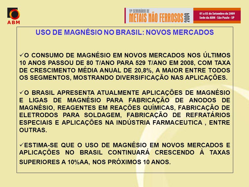 USO DE MAGNÉSIO NO BRASIL: NOVOS MERCADOS O CONSUMO DE MAGNÉSIO EM NOVOS MERCADOS NOS ÚLTIMOS 10 ANOS PASSOU DE 80 T/ANO PARA 529 T/ANO EM 2008, COM TAXA DE CRESCIMENTO MÉDIA ANUAL DE 20,8%, A MAIOR ENTRE TODOS OS SEGMENTOS, MOSTRANDO DIVERSIFICAÇÃO NAS APLICAÇÕES.