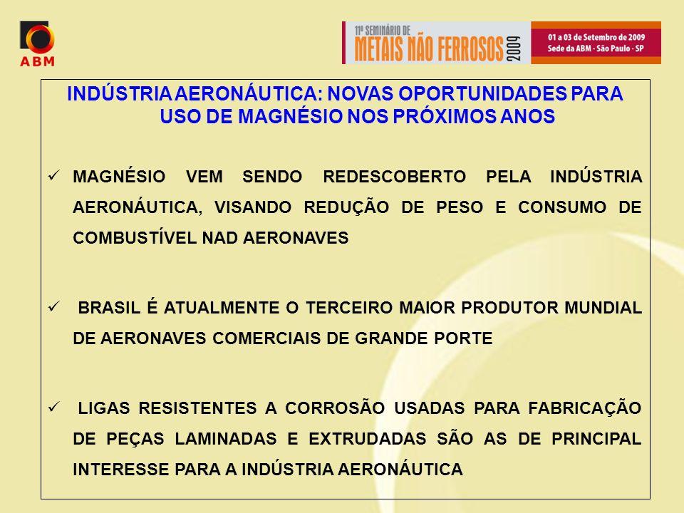 INDÚSTRIA AERONÁUTICA: NOVAS OPORTUNIDADES PARA USO DE MAGNÉSIO NOS PRÓXIMOS ANOS MAGNÉSIO VEM SENDO REDESCOBERTO PELA INDÚSTRIA AERONÁUTICA, VISANDO REDUÇÃO DE PESO E CONSUMO DE COMBUSTÍVEL NAD AERONAVES BRASIL É ATUALMENTE O TERCEIRO MAIOR PRODUTOR MUNDIAL DE AERONAVES COMERCIAIS DE GRANDE PORTE LIGAS RESISTENTES A CORROSÃO USADAS PARA FABRICAÇÃO DE PEÇAS LAMINADAS E EXTRUDADAS SÃO AS DE PRINCIPAL INTERESSE PARA A INDÚSTRIA AERONÁUTICA