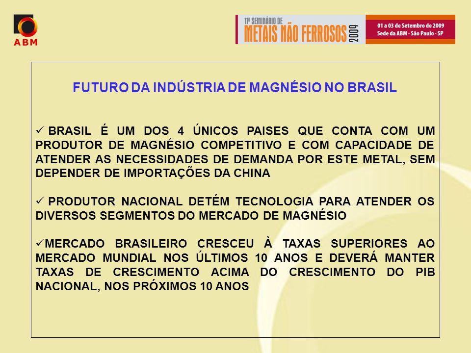 FUTURO DA INDÚSTRIA DE MAGNÉSIO NO BRASIL BRASIL É UM DOS 4 ÚNICOS PAISES QUE CONTA COM UM PRODUTOR DE MAGNÉSIO COMPETITIVO E COM CAPACIDADE DE ATENDER AS NECESSIDADES DE DEMANDA POR ESTE METAL, SEM DEPENDER DE IMPORTAÇÕES DA CHINA PRODUTOR NACIONAL DETÉM TECNOLOGIA PARA ATENDER OS DIVERSOS SEGMENTOS DO MERCADO DE MAGNÉSIO MERCADO BRASILEIRO CRESCEU À TAXAS SUPERIORES AO MERCADO MUNDIAL NOS ÚLTIMOS 10 ANOS E DEVERÁ MANTER TAXAS DE CRESCIMENTO ACIMA DO CRESCIMENTO DO PIB NACIONAL, NOS PRÓXIMOS 10 ANOS