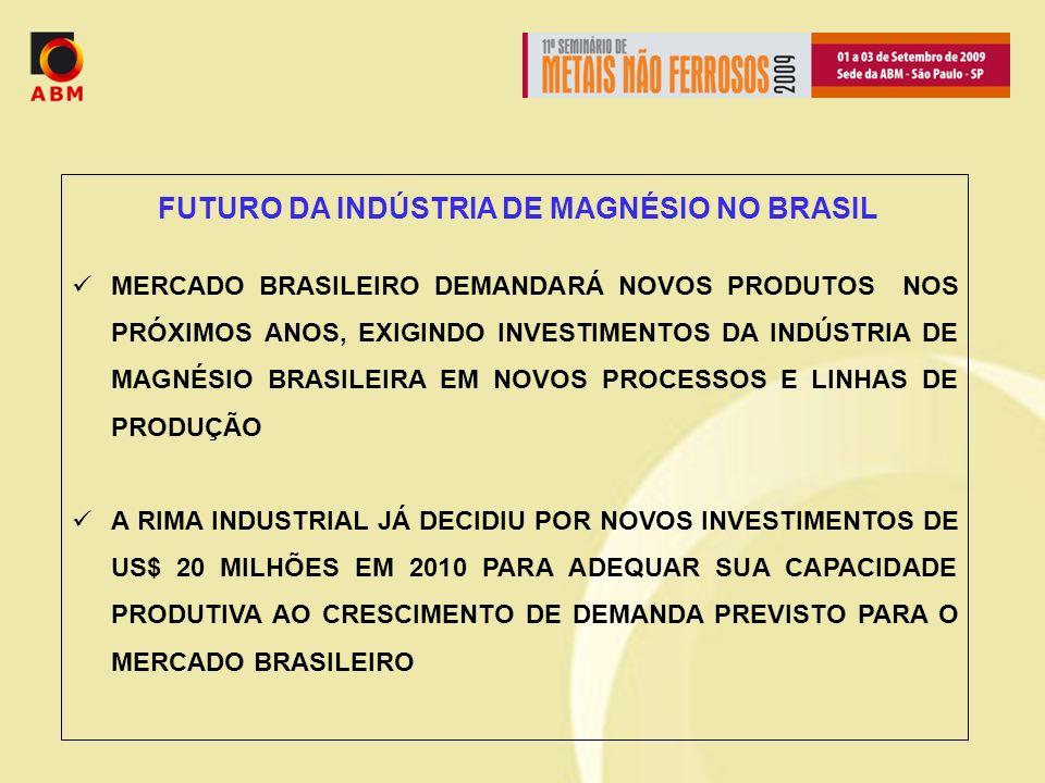 FUTURO DA INDÚSTRIA DE MAGNÉSIO NO BRASIL MERCADO BRASILEIRO DEMANDARÁ NOVOS PRODUTOS NOS PRÓXIMOS ANOS, EXIGINDO INVESTIMENTOS DA INDÚSTRIA DE MAGNÉSIO BRASILEIRA EM NOVOS PROCESSOS E LINHAS DE PRODUÇÃO A RIMA INDUSTRIAL JÁ DECIDIU POR NOVOS INVESTIMENTOS DE US$ 20 MILHÕES EM 2010 PARA ADEQUAR SUA CAPACIDADE PRODUTIVA AO CRESCIMENTO DE DEMANDA PREVISTO PARA O MERCADO BRASILEIRO