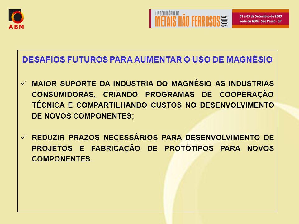 DESAFIOS FUTUROS PARA AUMENTAR O USO DE MAGNÉSIO MAIOR SUPORTE DA INDUSTRIA DO MAGNÉSIO AS INDUSTRIAS CONSUMIDORAS, CRIANDO PROGRAMAS DE COOPERAÇÃO TÉCNICA E COMPARTILHANDO CUSTOS NO DESENVOLVIMENTO DE NOVOS COMPONENTES; REDUZIR PRAZOS NECESSÁRIOS PARA DESENVOLVIMENTO DE PROJETOS E FABRICAÇÃO DE PROTÓTIPOS PARA NOVOS COMPONENTES.