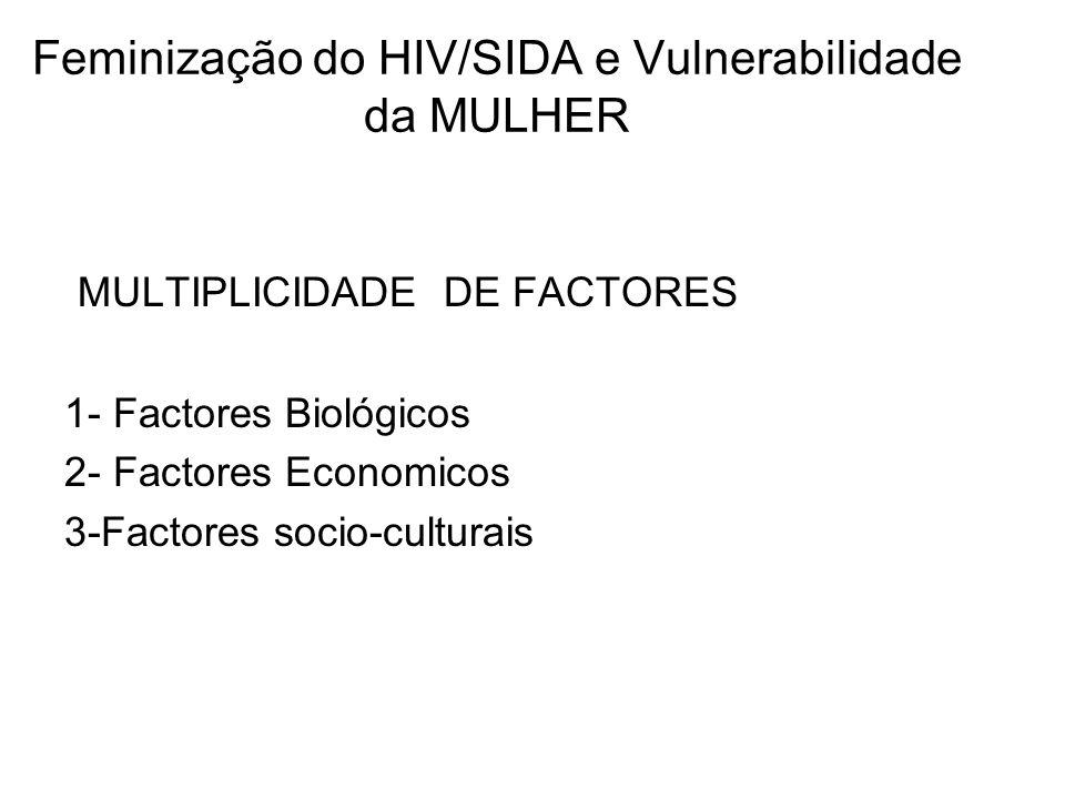 Feminização do HIV/SIDA e Vulnerabilidade da MULHER MULTIPLICIDADE DE FACTORES 1- Factores Biológicos 2- Factores Economicos 3-Factores socio-culturai