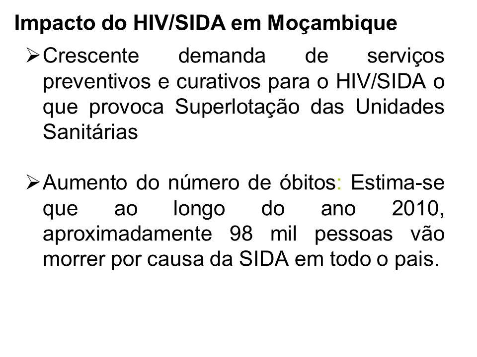 Impacto do HIV/SIDA em Moçambique Crescente demanda de serviços preventivos e curativos para o HIV/SIDA o que provoca Superlotação das Unidades Sanitá