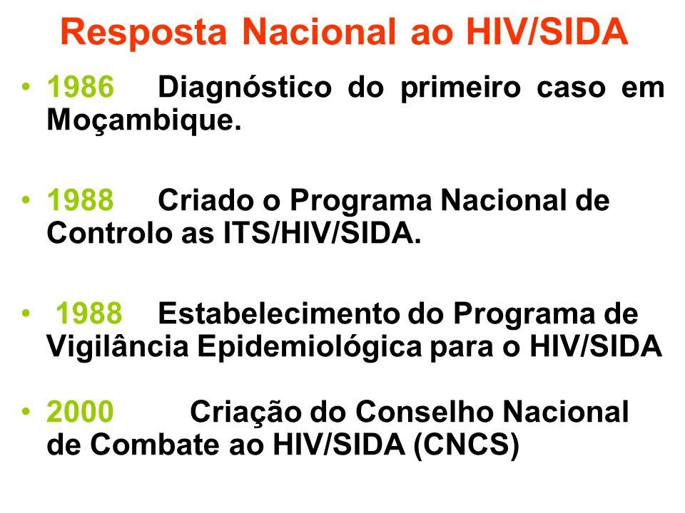 Resposta Nacional ao HIV/SIDA 1986 Diagnóstico do primeiro caso em Moçambique. 1988 Criado o Programa Nacional de Controlo as ITS/HIV/SIDA. 1988Estabe