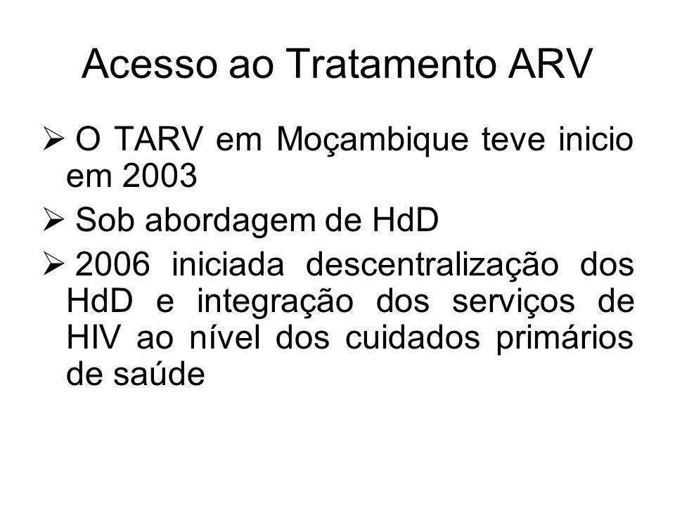 Acesso ao Tratamento ARV O TARV em Moçambique teve inicio em 2003 Sob abordagem de HdD 2006 iniciada descentralização dos HdD e integração dos serviço