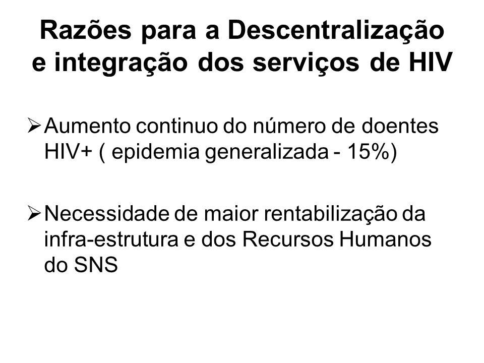 Razões para a Descentralização e integração dos serviços de HIV Aumento continuo do número de doentes HIV+ ( epidemia generalizada - 15%) Necessidade