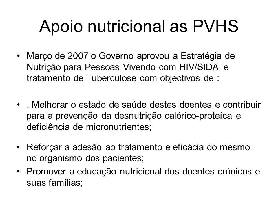 26 Apoio nutricional as PVHS Março de 2007 o Governo aprovou a Estratégia de Nutrição para Pessoas Vivendo com HIV/SIDA e tratamento de Tuberculose co